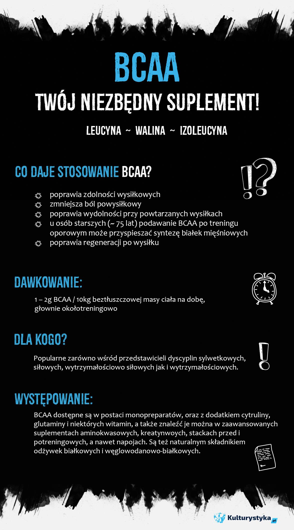 bcaa infografika suplementy