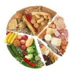Jak zbilansować dietę redukcyjną