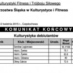 Mistrzostwa Śląska w kulturystyce i fitness 11-12 kwietnia 2015 Częstochowa – Wyniki