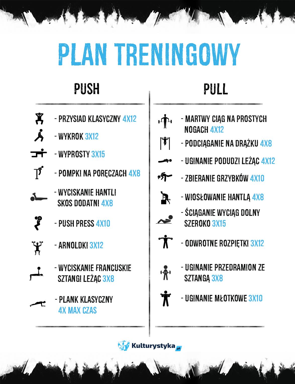 plan treningowy masa